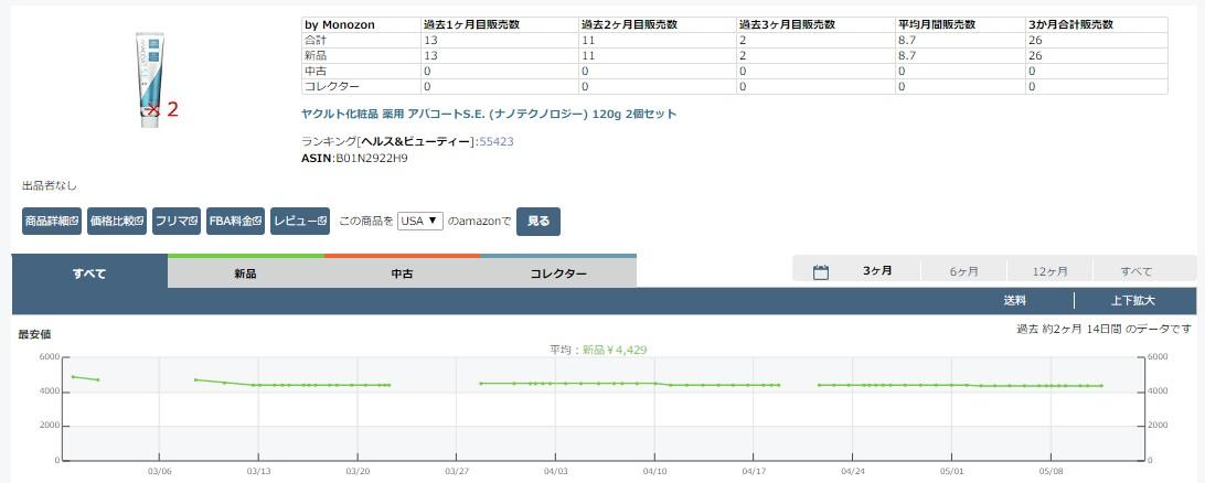FBAで4500円