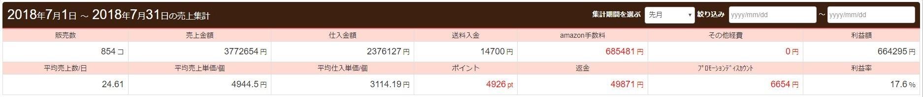 月商377万円、利益66万円