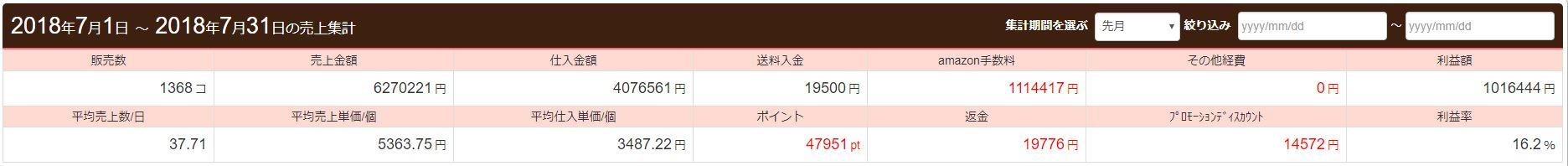 月商627万円、利益101万円